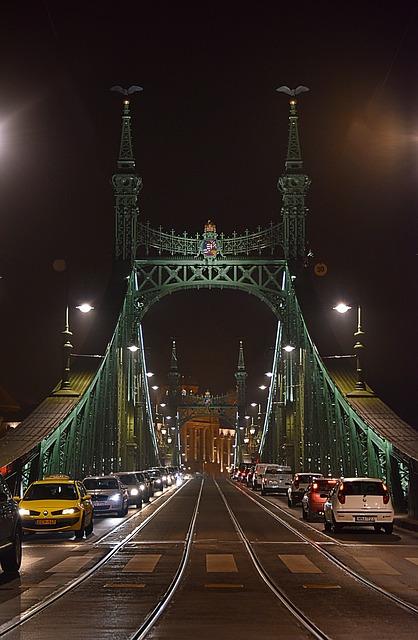 Ponte della Libertà Budapest